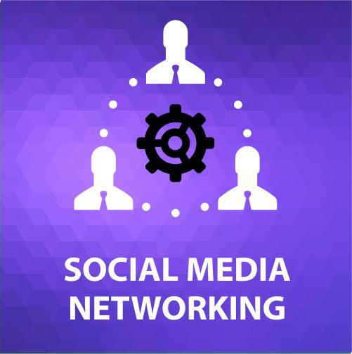 Social Media e Inbound Marketing